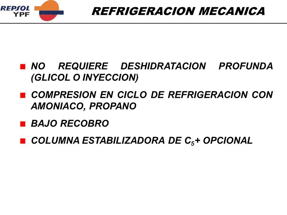 REFRIGERACION MECANICA