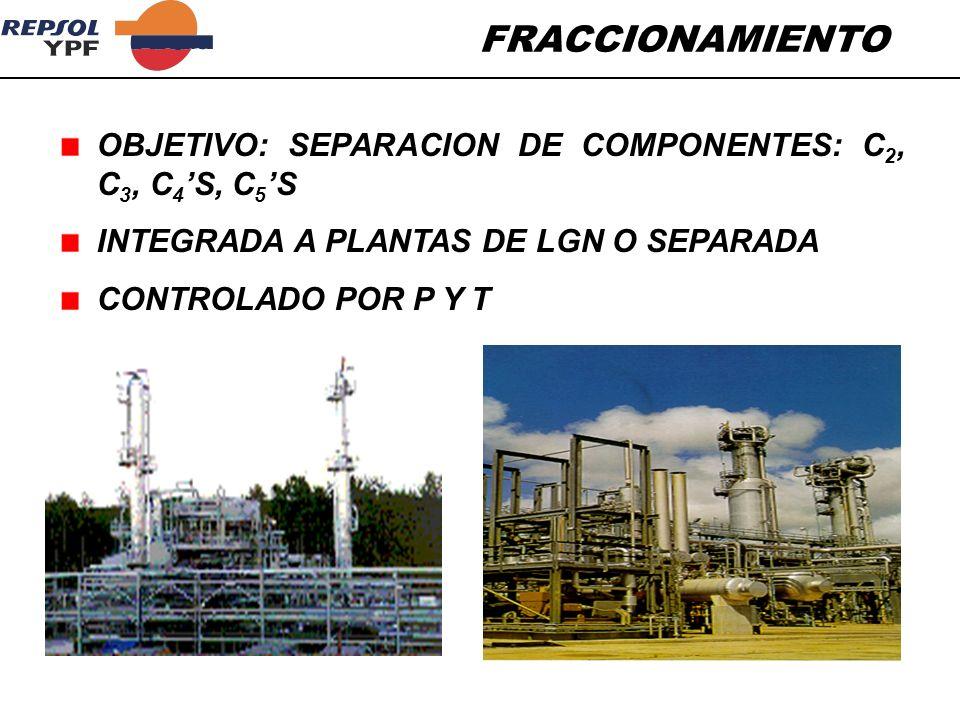 FRACCIONAMIENTO OBJETIVO: SEPARACION DE COMPONENTES: C2, C3, C4'S, C5'S. INTEGRADA A PLANTAS DE LGN O SEPARADA.