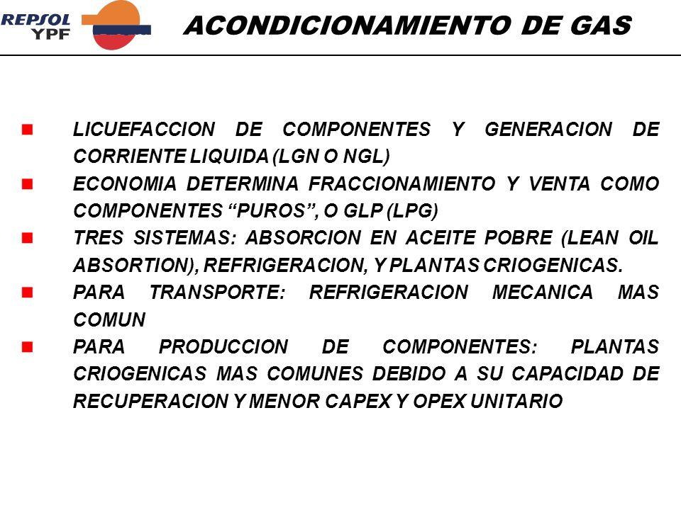 ACONDICIONAMIENTO DE GAS