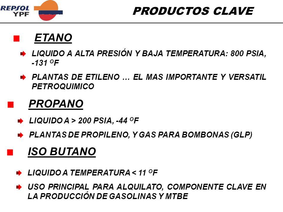 PRODUCTOS CLAVE ETANO PROPANO ISO BUTANO