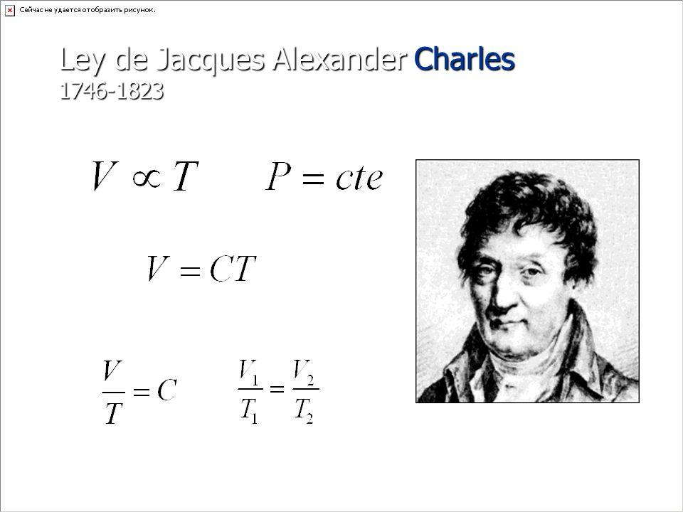 Ley de Jacques Alexander Charles 1746-1823