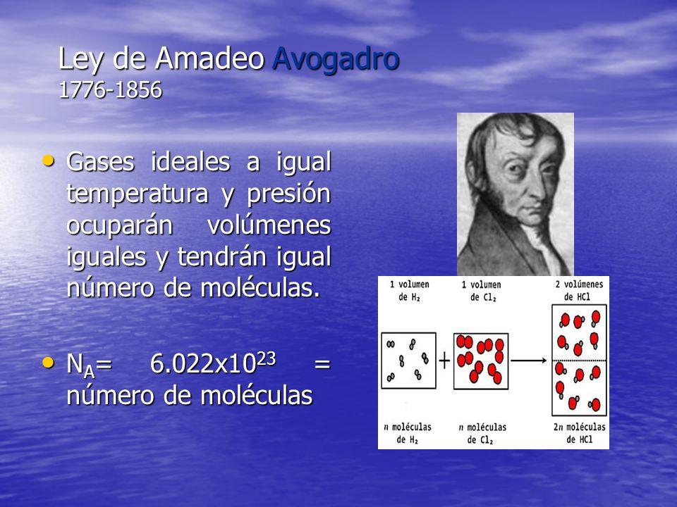 Ley de Amadeo Avogadro 1776-1856
