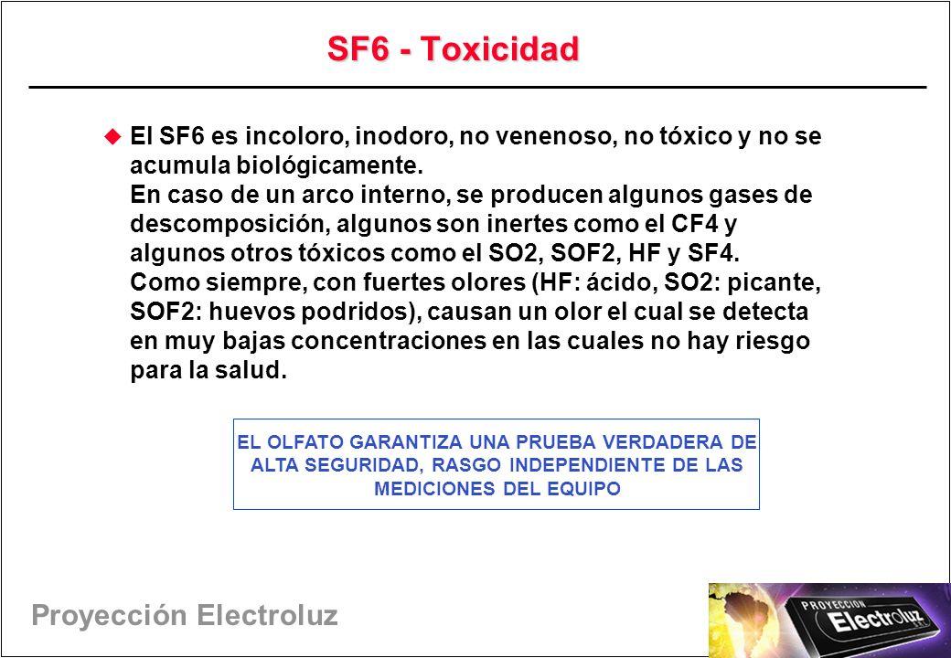 SF6 - Toxicidad El SF6 es incoloro, inodoro, no venenoso, no tóxico y no se acumula biológicamente.