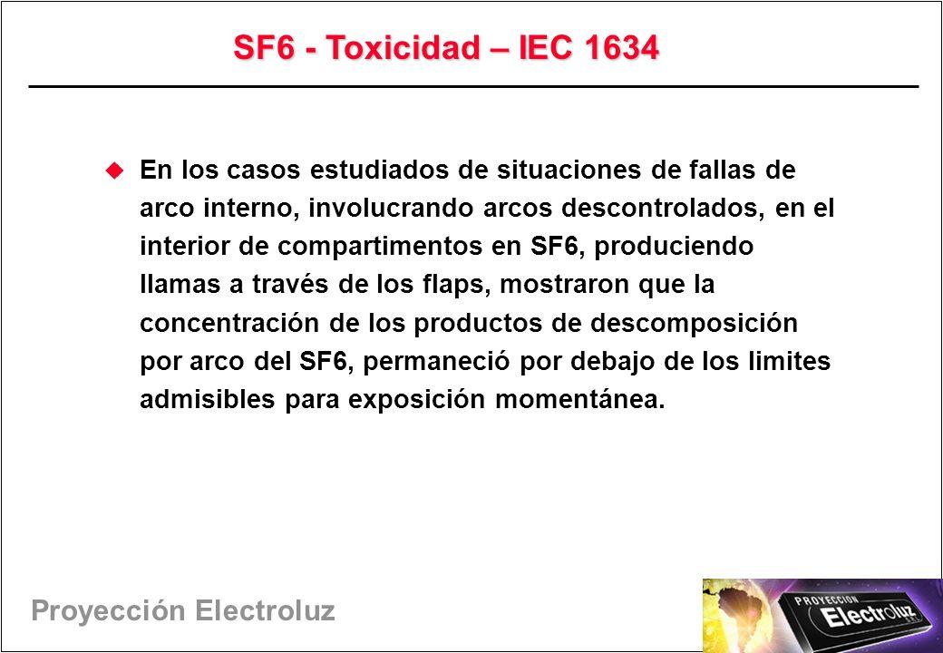 SF6 - Toxicidad – IEC 1634