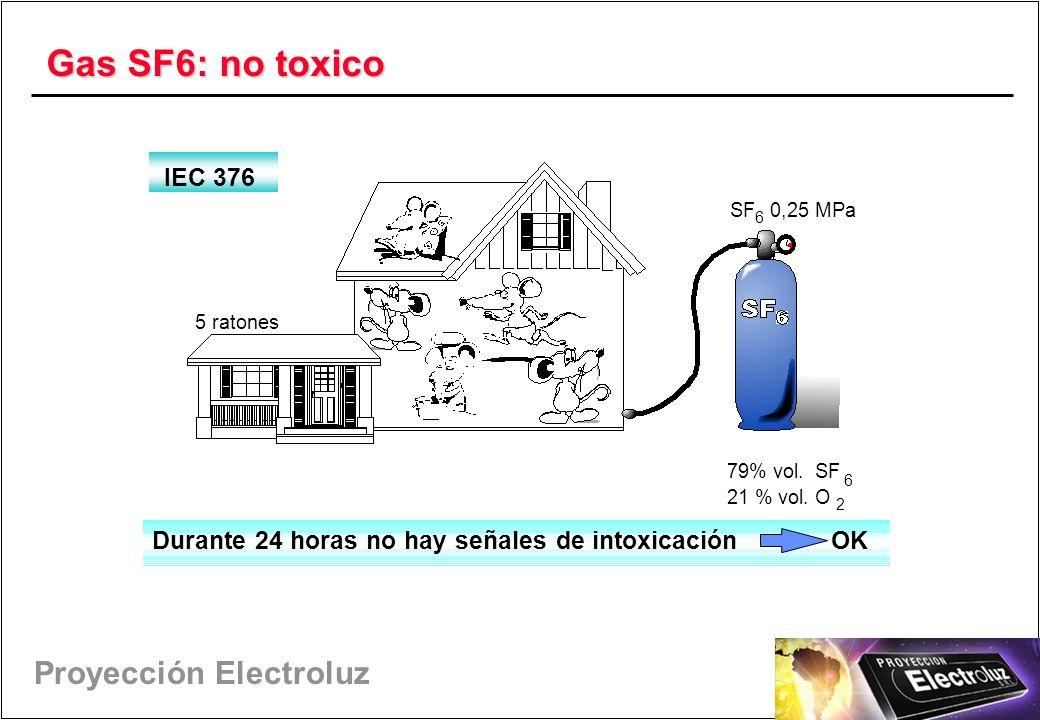 Gas SF6: no toxico IEC 376. SF. 0,25 MPa. 6. 5 ratones. 79% vol. SF. 6. 21 % vol. O. 2.