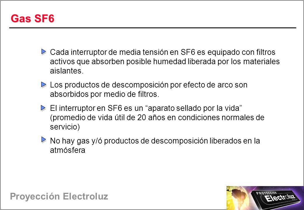 Gas SF6 Cada interruptor de media tensión en SF6 es equipado con filtros activos que absorben posible humedad liberada por los materiales aislantes.