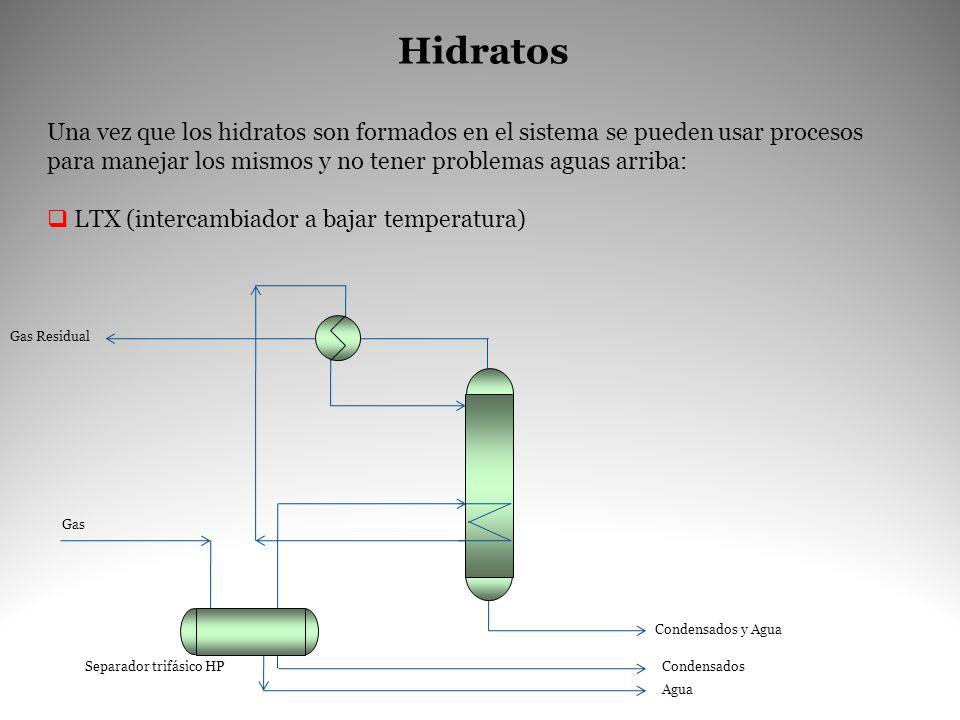 Hidratos Una vez que los hidratos son formados en el sistema se pueden usar procesos para manejar los mismos y no tener problemas aguas arriba:
