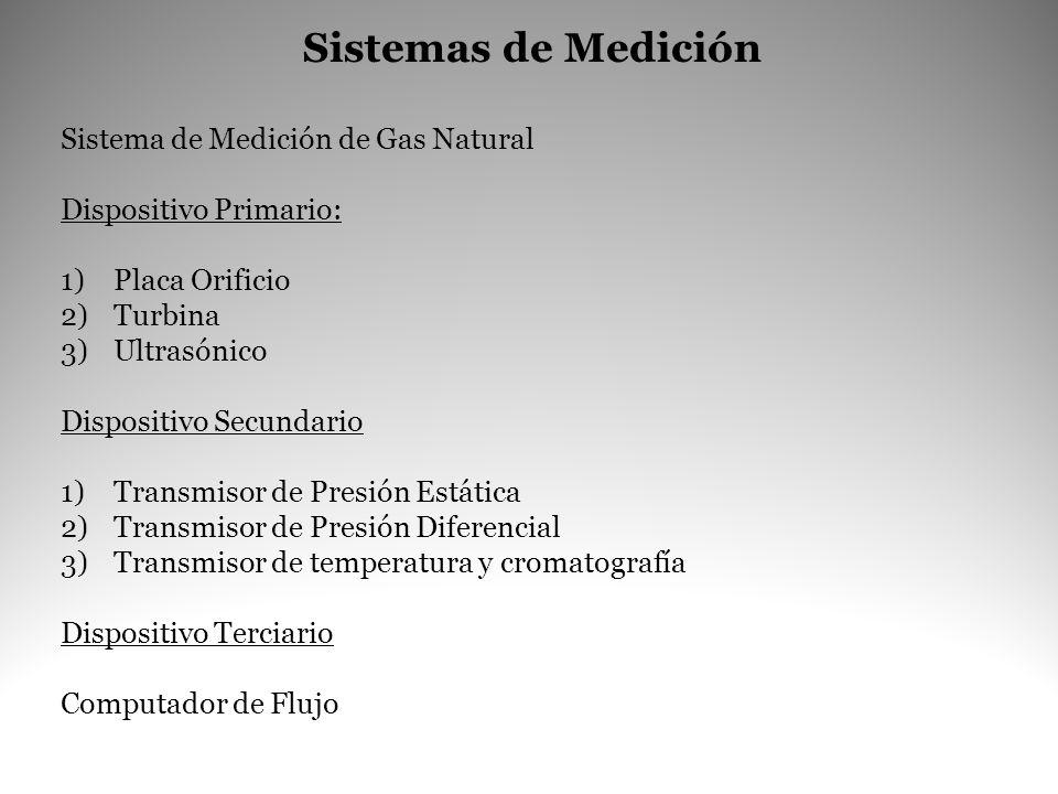 Sistemas de Medición Sistema de Medición de Gas Natural