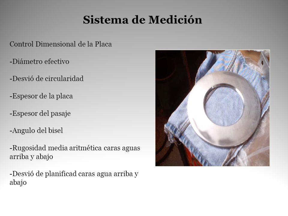 Sistema de Medición Control Dimensional de la Placa Diámetro efectivo
