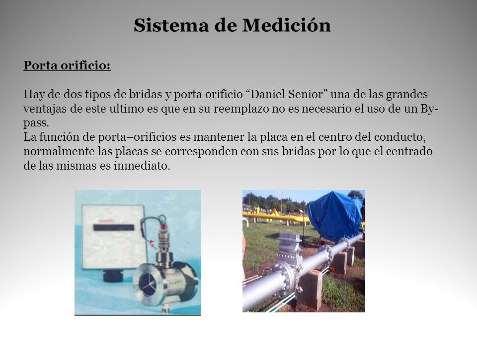 Sistema de Medición Porta orificio: