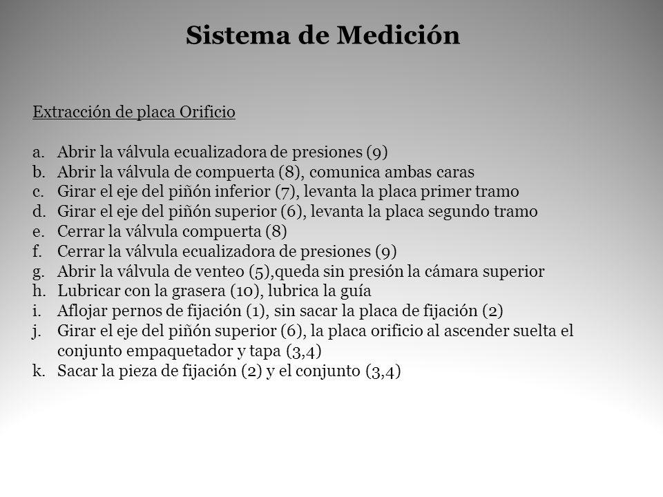 Sistema de Medición Extracción de placa Orificio