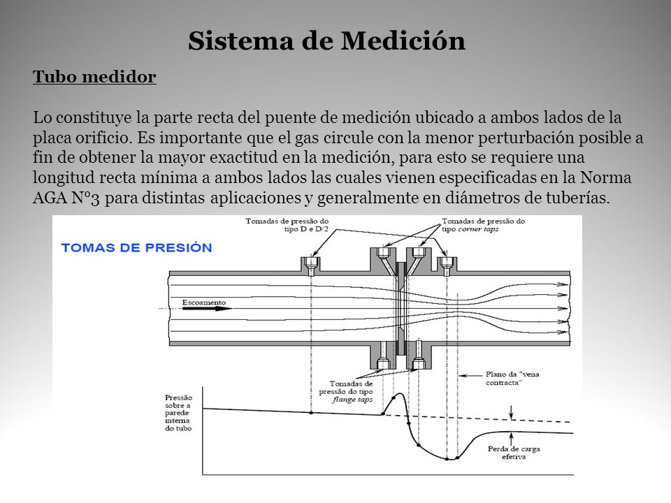 Sistema de Medición Tubo medidor