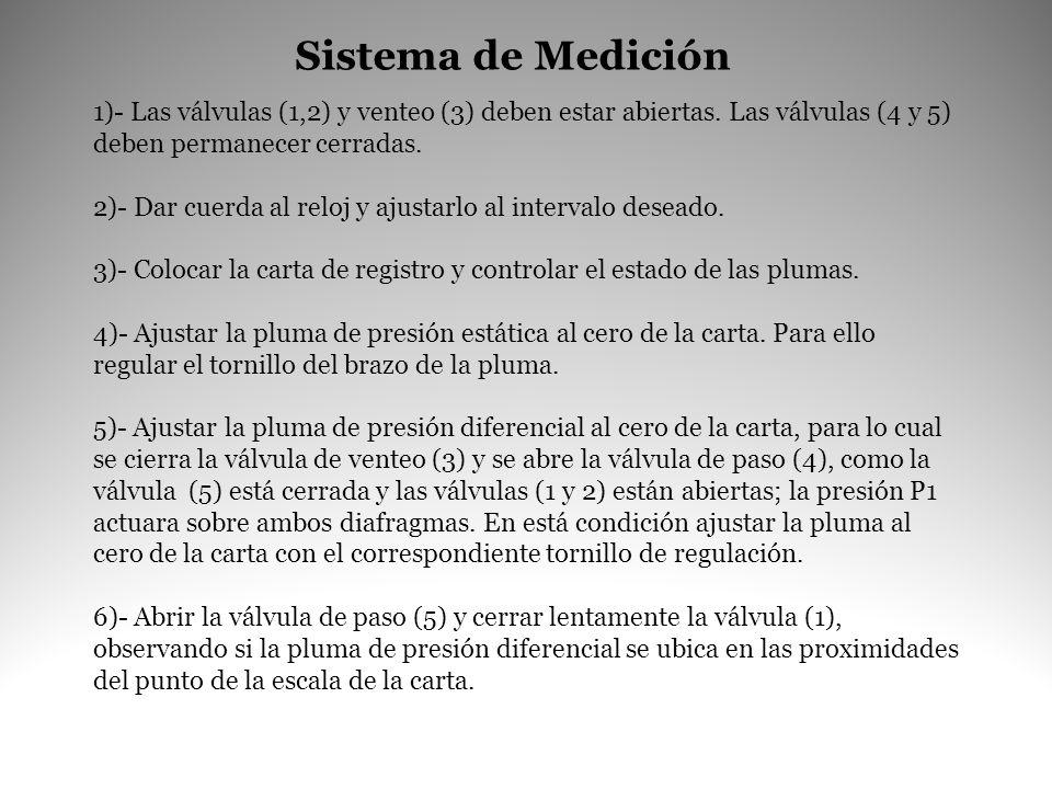 Sistema de Medición 1)- Las válvulas (1,2) y venteo (3) deben estar abiertas. Las válvulas (4 y 5) deben permanecer cerradas.