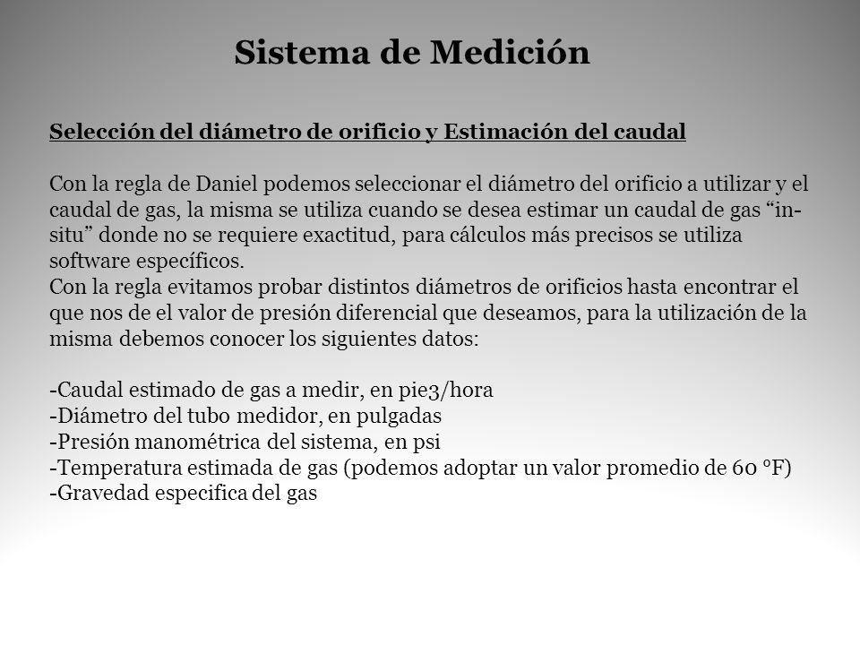 Sistema de Medición Selección del diámetro de orificio y Estimación del caudal.