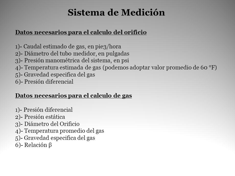 Sistema de Medición Datos necesarios para el calculo del orificio