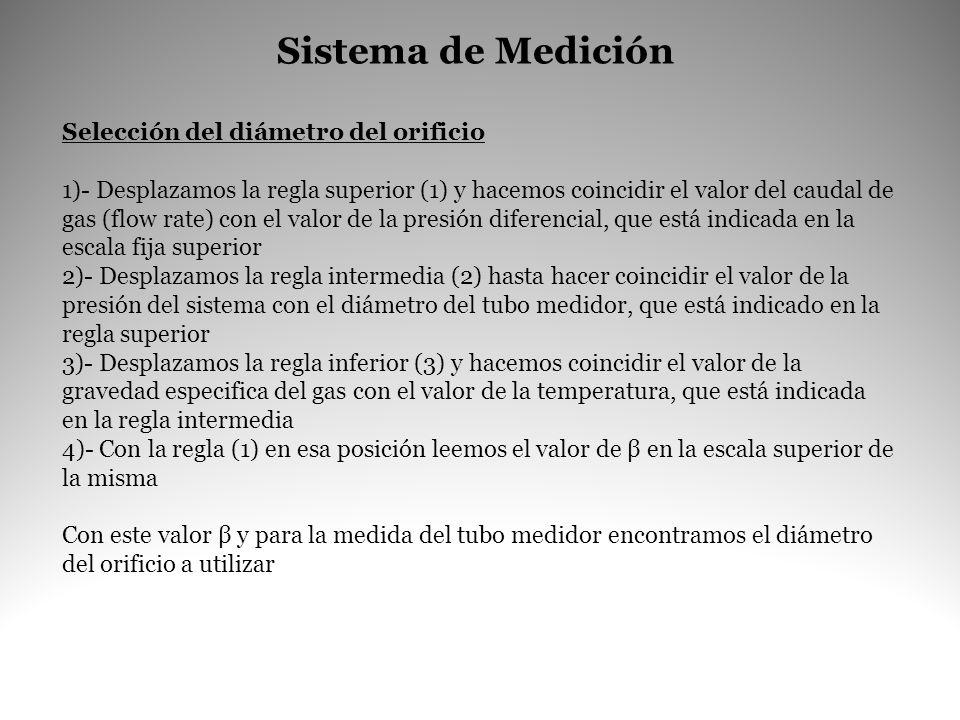 Sistema de Medición Selección del diámetro del orificio