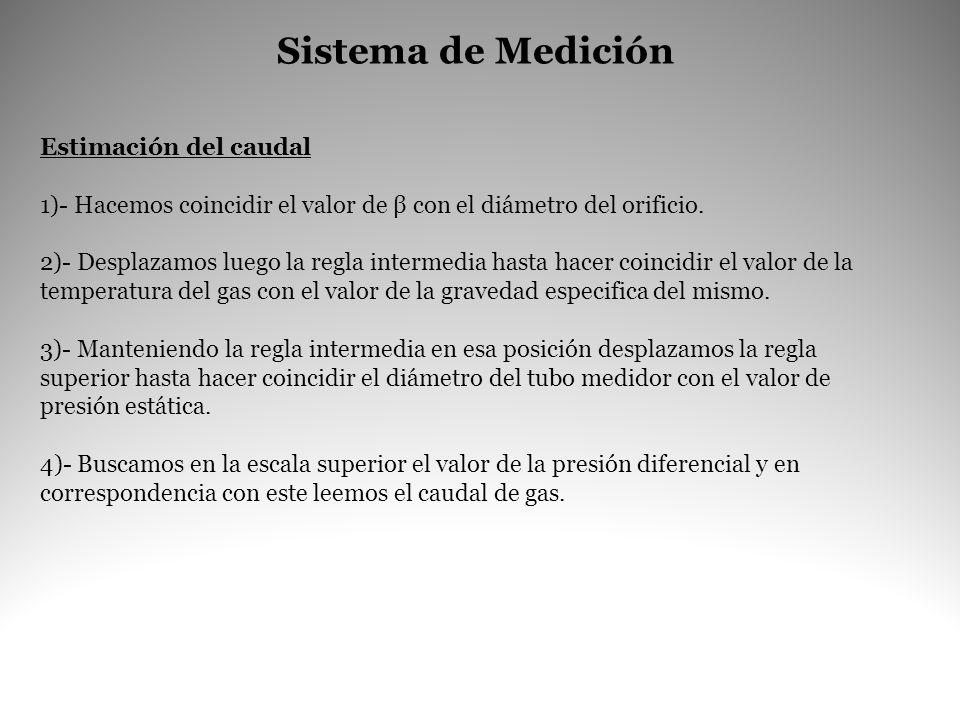 Sistema de Medición Estimación del caudal