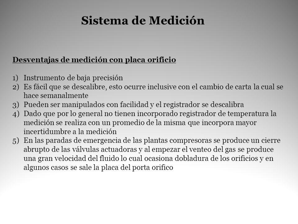 Sistema de Medición Desventajas de medición con placa orificio