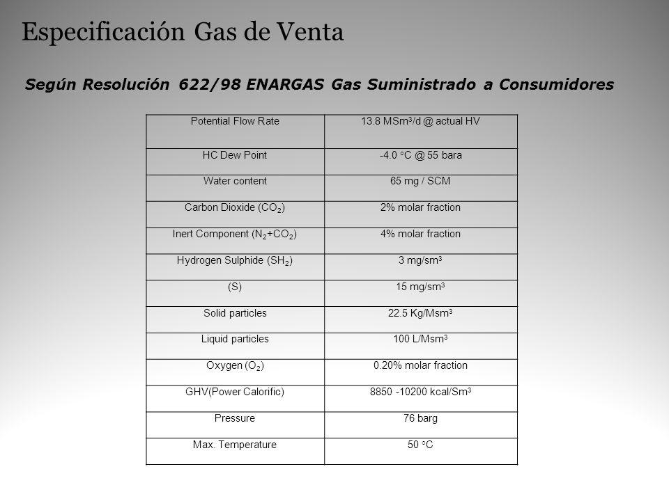 Especificación Gas de Venta