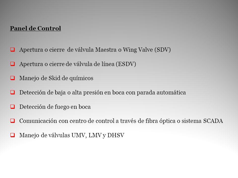 Panel de Control Apertura o cierre de válvula Maestra o Wing Valve (SDV) Apertura o cierre de válvula de línea (ESDV)