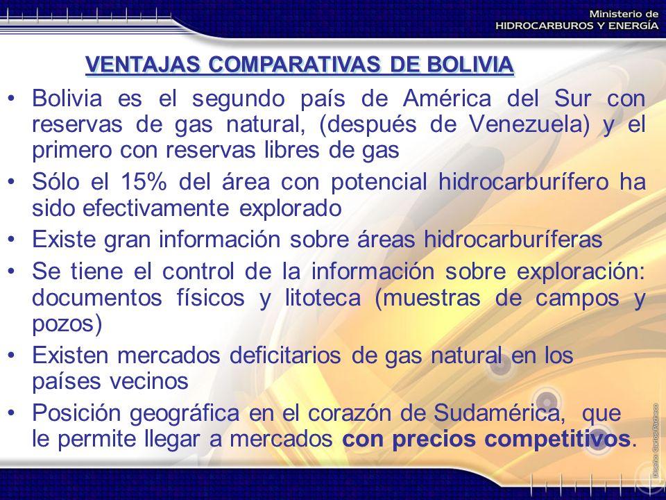 VENTAJAS COMPARATIVAS DE BOLIVIA