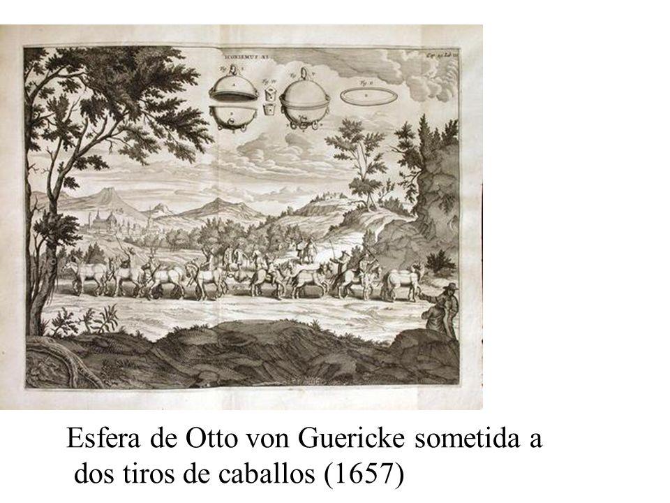 Esfera de Otto von Guericke sometida a