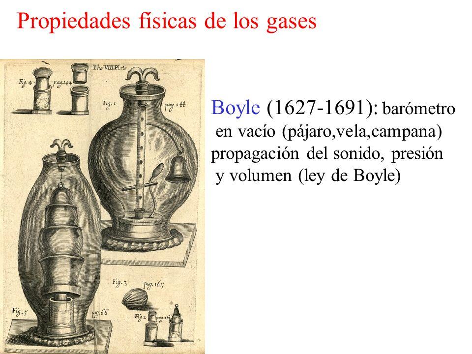 Propiedades físicas de los gases