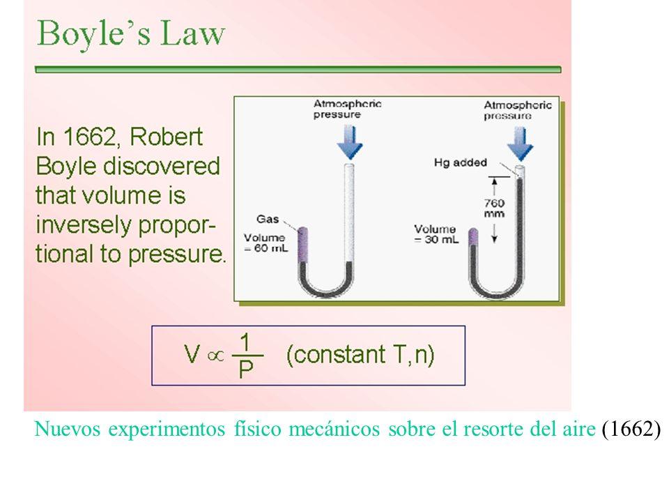Nuevos experimentos físico mecánicos sobre el resorte del aire (1662)