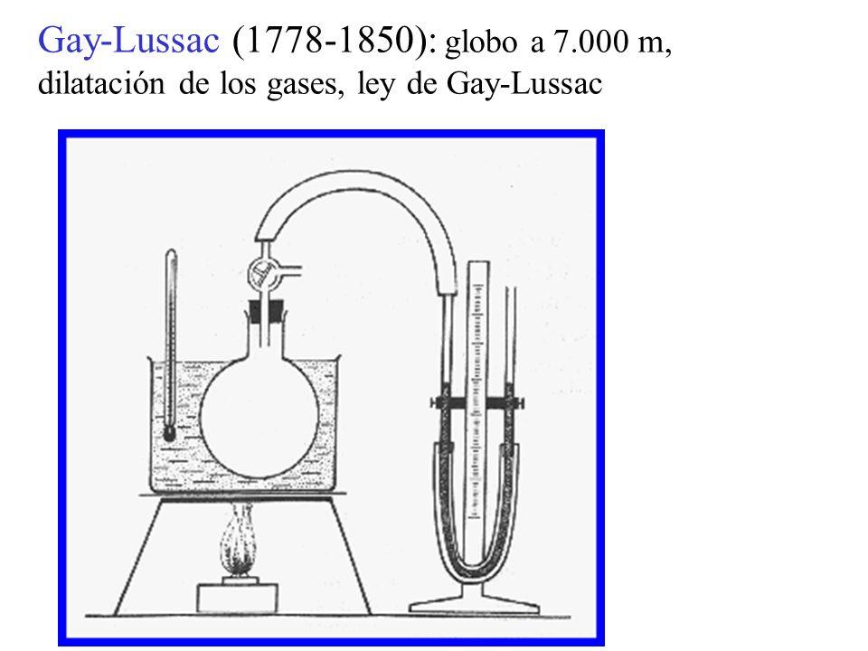 Gay-Lussac (1778-1850): globo a 7.000 m,