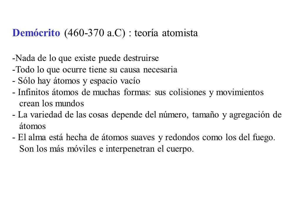 Demócrito (460-370 a.C) : teoría atomista