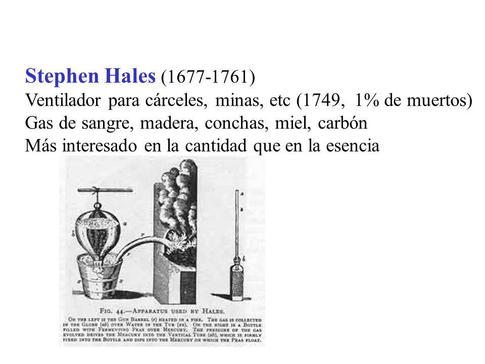 Stephen Hales (1677-1761) Ventilador para cárceles, minas, etc (1749, 1% de muertos) Gas de sangre, madera, conchas, miel, carbón.