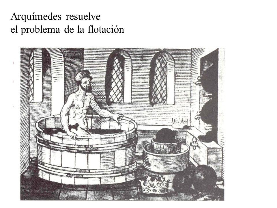 Arquímedes resuelve el problema de la flotación