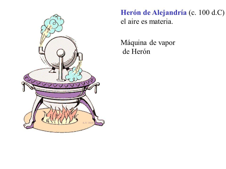 Herón de Alejandría (c. 100 d.C)
