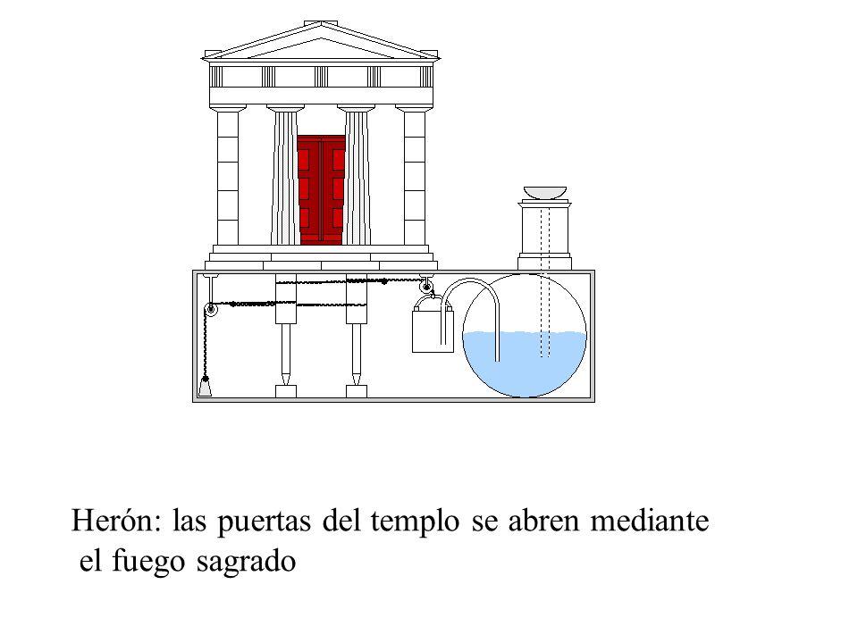 Herón: las puertas del templo se abren mediante