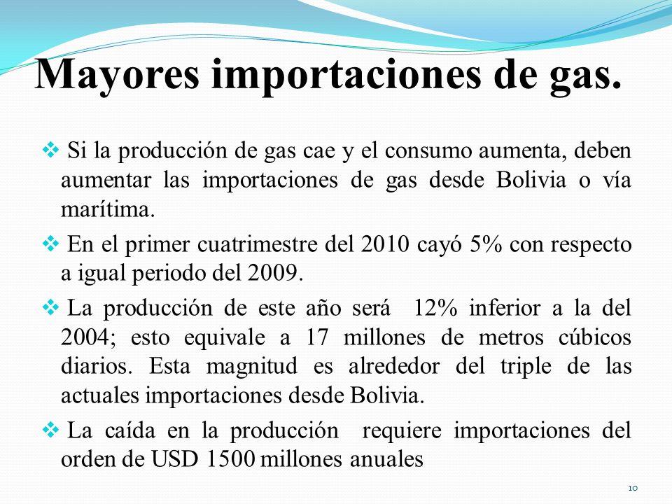 Mayores importaciones de gas.