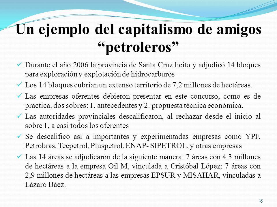 Un ejemplo del capitalismo de amigos petroleros