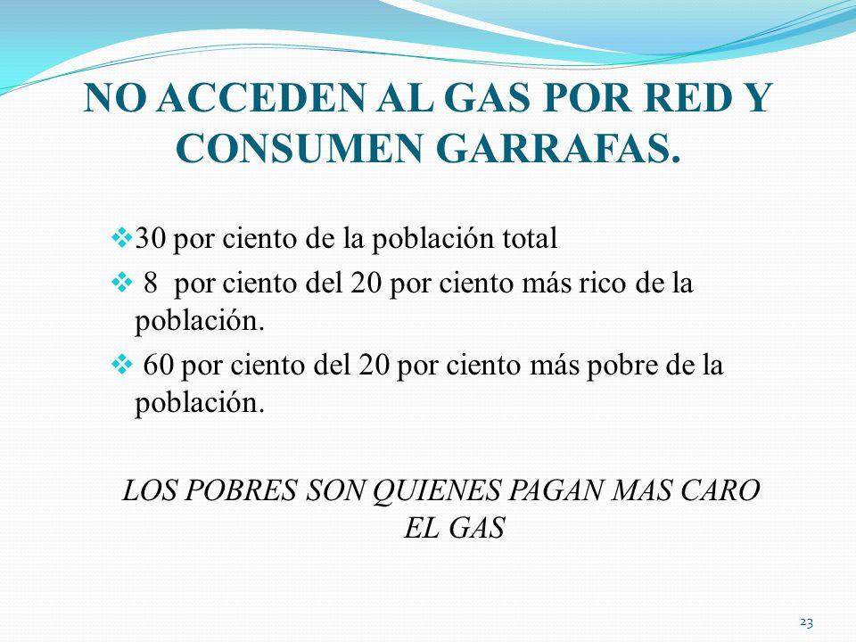 NO ACCEDEN AL GAS POR RED Y CONSUMEN GARRAFAS.