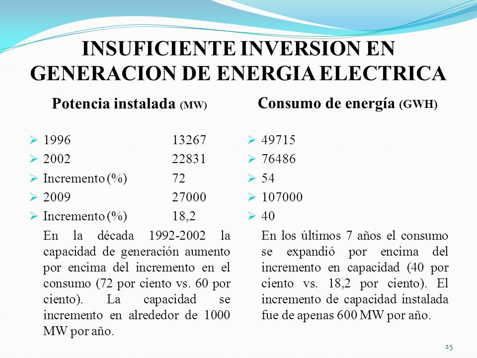 INSUFICIENTE INVERSION EN GENERACION DE ENERGIA ELECTRICA