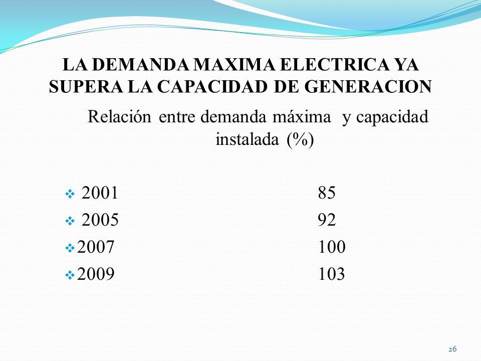 LA DEMANDA MAXIMA ELECTRICA YA SUPERA LA CAPACIDAD DE GENERACION