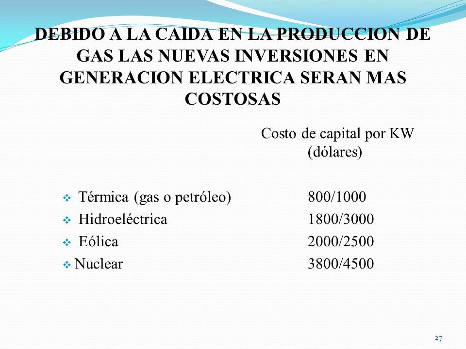 DEBIDO A LA CAIDA EN LA PRODUCCION DE GAS LAS NUEVAS INVERSIONES EN GENERACION ELECTRICA SERAN MAS COSTOSAS
