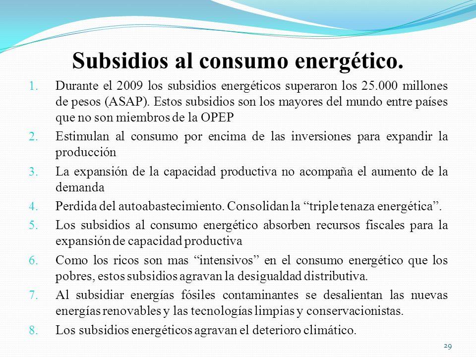 Subsidios al consumo energético.