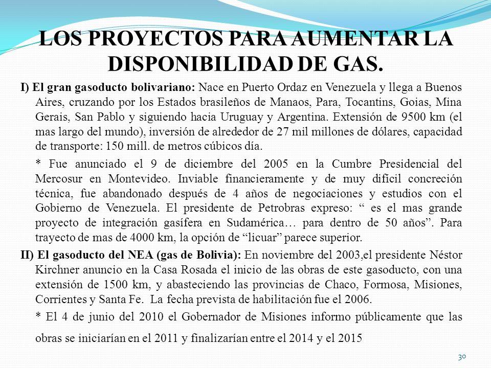 LOS PROYECTOS PARA AUMENTAR LA DISPONIBILIDAD DE GAS.