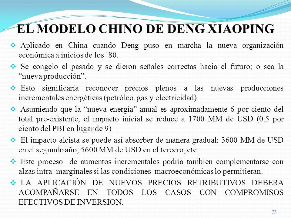 EL MODELO CHINO DE DENG XIAOPING
