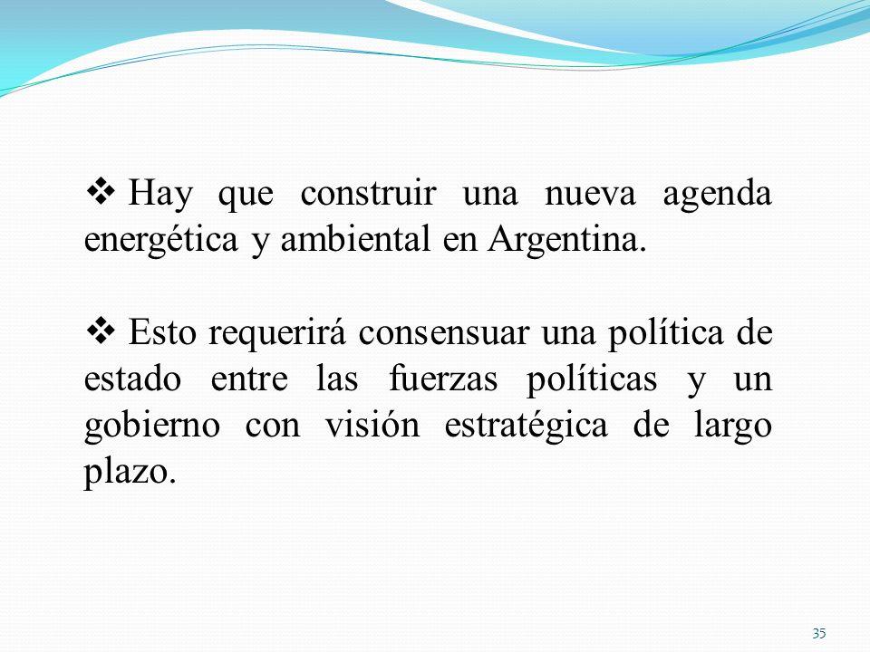 Hay que construir una nueva agenda energética y ambiental en Argentina.