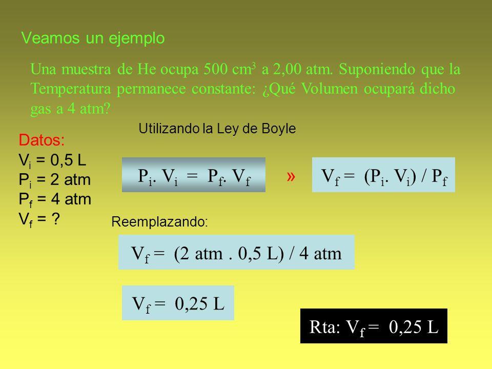 Pi. Vi = Pf. Vf Vf = (Pi. Vi) / Pf » Vf = (2 atm . 0,5 L) / 4 atm