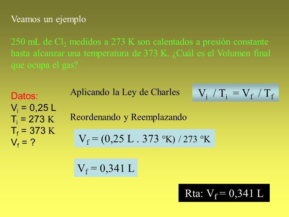 Vi / Ti = Vf / Tf Vf = (0,25 L . 373 °K) / 273 °K Vf = 0,341 L
