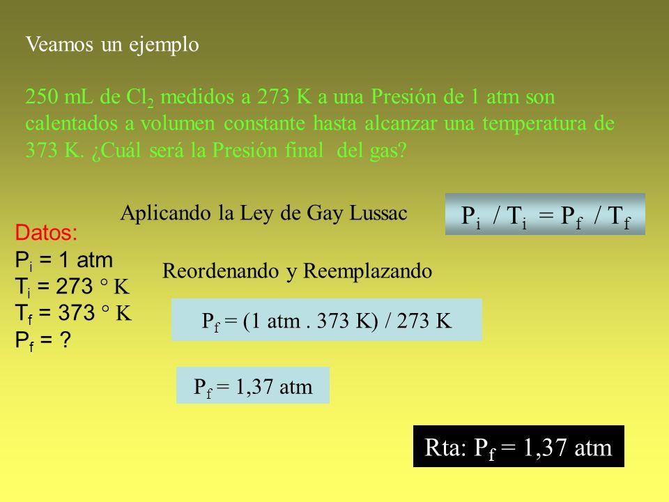 Pi / Ti = Pf / Tf Rta: Pf = 1,37 atm Veamos un ejemplo
