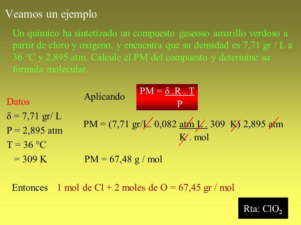 1 mol de Cl + 2 moles de O = 67,45 gr / mol