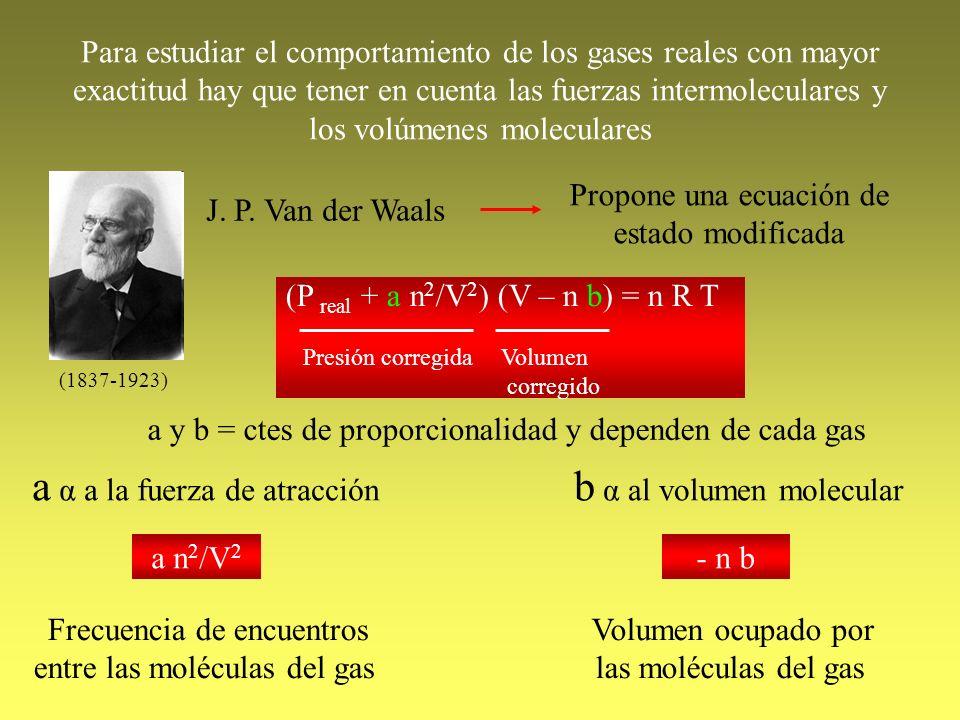 a α a la fuerza de atracción b α al volumen molecular