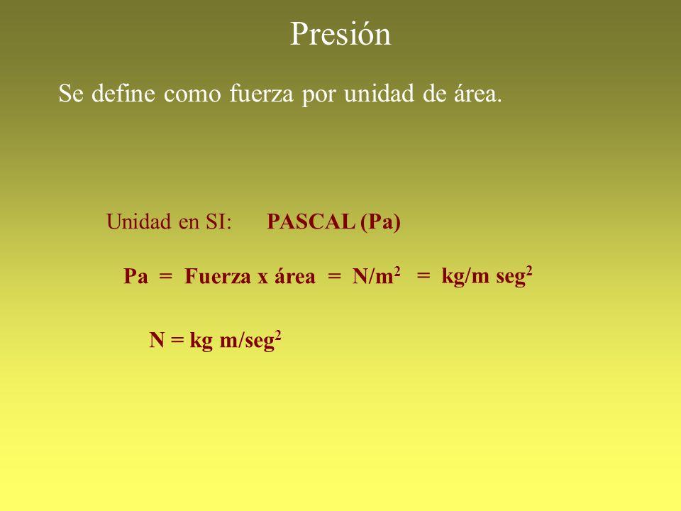 Presión Se define como fuerza por unidad de área.